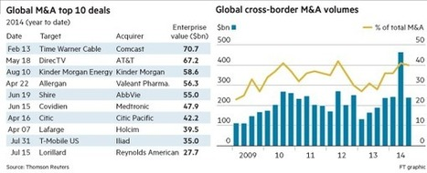 Multibillion cross-border deals make a return after five years - FT.com | Europe Economy booming | Scoop.it