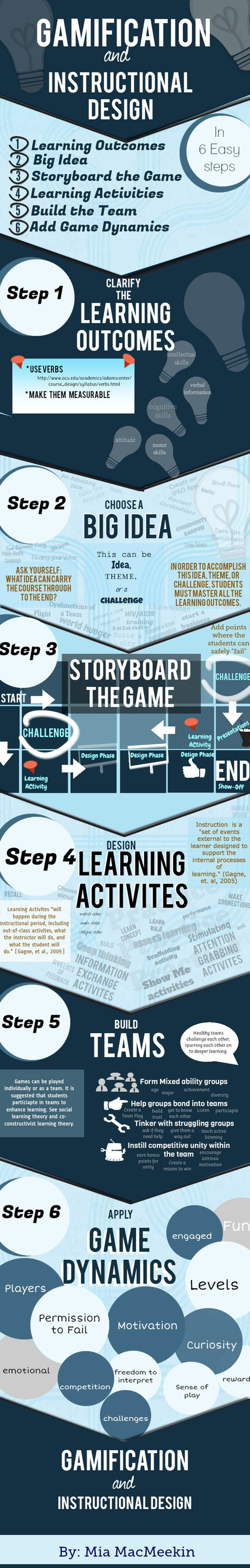 Gamification And Instructional Design | Games and Learning | Scoop.it