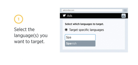 Twitter Introduces Language Targeting For Advertisers - Search Engine Journal | Tracking Transmedia | Scoop.it