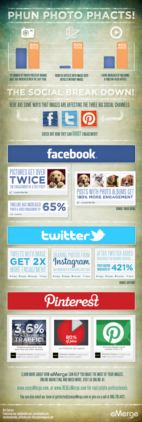 Facebook, Twitter, Pinterest – Social Media Photo Facts [INFOGRAPHIC] - AllTwitter | ecommerce & career | Scoop.it