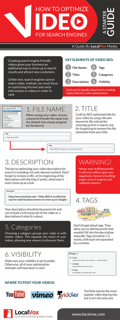 Infographic: How to Optimize Videos for SEO | Digital Marketing | Scoop.it