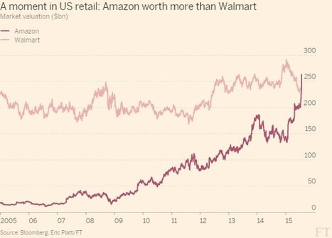 Amazon overtakes Walmart in market value after rare profit - FT.com | The tech sector | Scoop.it
