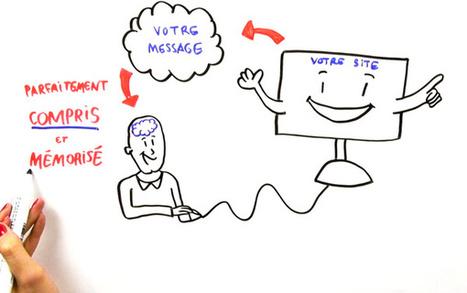 Comment créer facilement une vidéo marketing dans le style animation sur tableau blanc ? | ConseilsMarketing.fr | Formation en ligne | Scoop.it