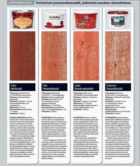 Uula Color I Peintures, lasures et Huiles pour le Bois & les Bardage | Peinture écologique à l'huile de lin | Scoop.it