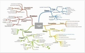 Two Handy Google Drive Apps for Collaborative Mind Mapping ~ Educational Technology and Mobile Learning | FLE et TICE | Scoop.it