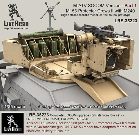 Live Resin - unfinished paintable resin figures in 1/35 scale. Accessories for military dioramas, armor models, model kits | Francois' Scale Modeling Gazette | Scoop.it