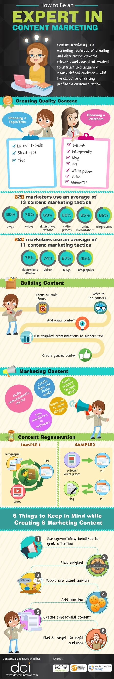 How to Be an Expert in Content Marketing #Infographic | MarketingHits | Scoop.it