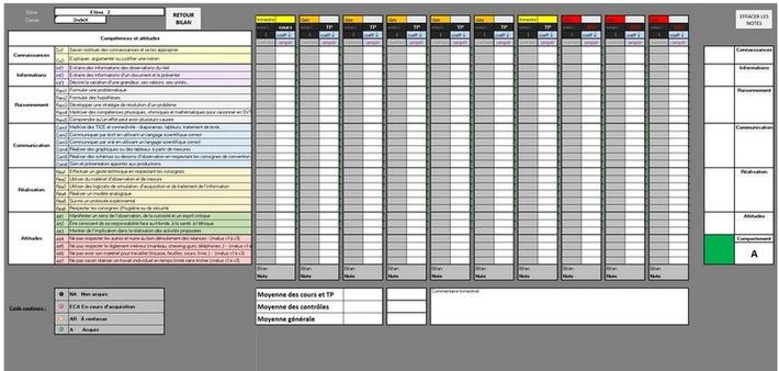 CompAss : un fichier Excel pour évaluer par compétences   TIC et TICE mais... en français   Scoop.it