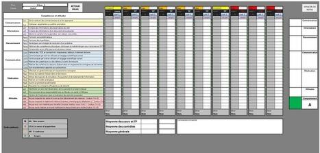 CompAss : un fichier Excel pour évaluer par compétences | l'enseignement d'économie gestion | Scoop.it