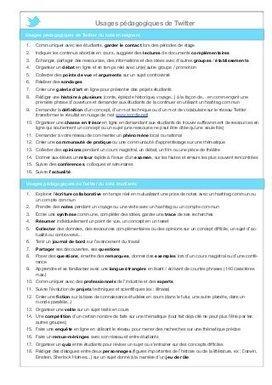 Idées d'usages pédagogiques de twitter | TICE, ... | TICE et Lettres Classiques | Scoop.it