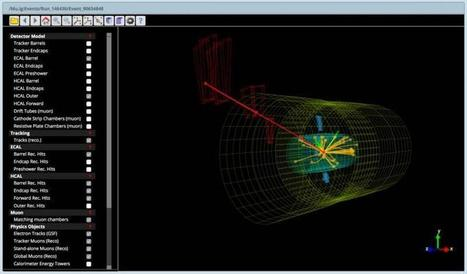 CERN makes public first data of LHC experiments | Open Data | Scoop.it