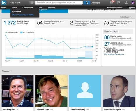 3 Often Forgotten LinkedIn Tools That The Pros Use | Social Influence Marketing | Scoop.it