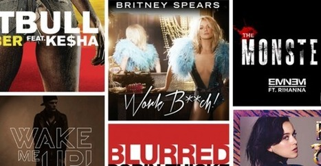 Spotify Announces the 10 Most Popular Workout Songs of the Year | Sometimes, exercise requires a little extra motivation | Scoop.it