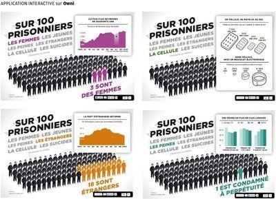 WeDoData : dans la mouvance du data journalisme | La petite revue du journaliste web | Scoop.it
