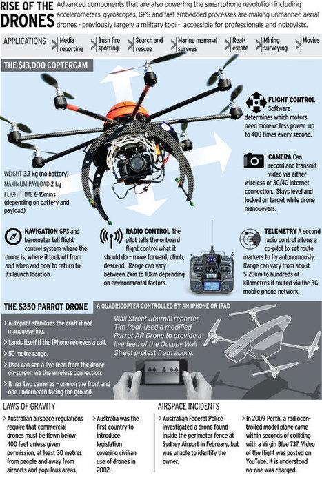Drones | Drone Age | Surveillance Studies | Scoop.it