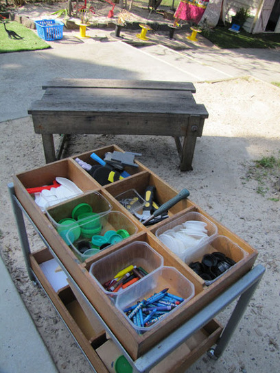let the children play: 12 outdoor storage solutions for loose parts in the playground | Learn through Play - pre-K | Scoop.it