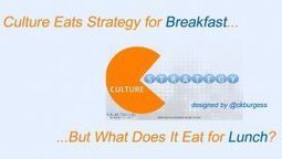 Culture Eats Strategy for Breakfast—But What Does It Eat for Lunch? | Corporate Culture and OD | Scoop.it