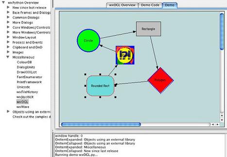 25 Useful Python Frameworks for Developers - 3Rank | PDG Web Development | Scoop.it