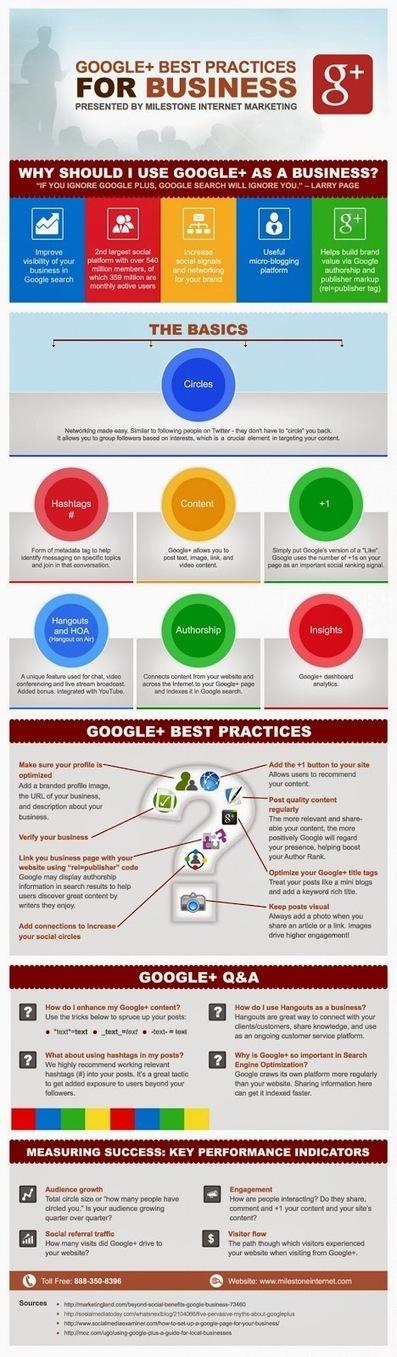 Si vous ignorez Google+, c'est le moteur Google qui va aussi vous ignorer - #Arobasenet | Reseaux sociaux professionnels...pourquoi faire ? | Scoop.it
