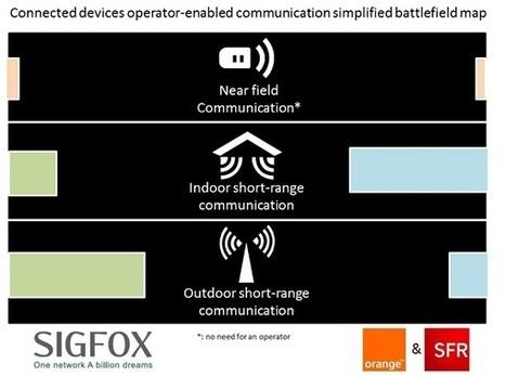 Sigfox peut-il se faire concurrencer par les opérateurs télécom? | SIGFOX (FR) | Scoop.it