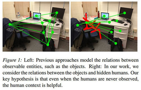 Robots hallucinate humans to aid in object recognition | IEEE Spectrum | Cultibotics | Scoop.it