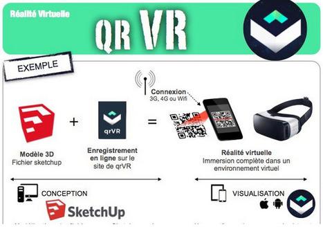Tutoriel pour passer de Sketchup à la réalité virtuelle | Réalité augmentée, technologies, usages pédagogiques | Scoop.it