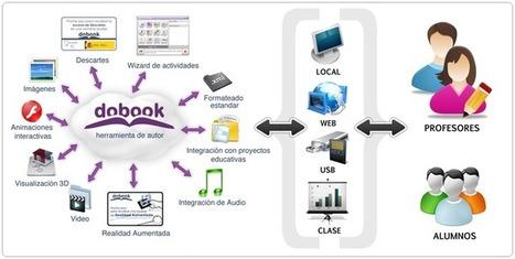Dobook-Herramienta de autor para la creación de contenidos docentes | Bibliotecas Escolares: Destrezas de información y Herramientas relacionadas | Scoop.it