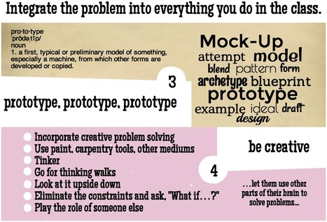 PBL- Let the Class Solve World Problems | Purposeful Pedagogy | Scoop.it