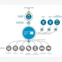 #Gemalto @GemaltoFrance lance son Hub pour déployer les services de #paiement #mobilepayment   #Security #InfoSec #CyberSecurity #Sécurité #CyberSécurité #CyberDefence & #DevOps #DevSecOps   Scoop.it