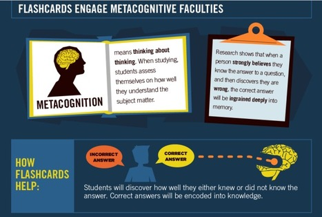 The 60-Second Guide To How Flashcards Actually Work | Infographic | elearning stuff | Scoop.it
