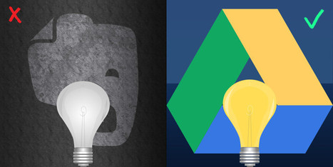 How To Use Google Drive To Capture Your Great Ideas & Never Lose Them | Recortes Atuais | Scoop.it