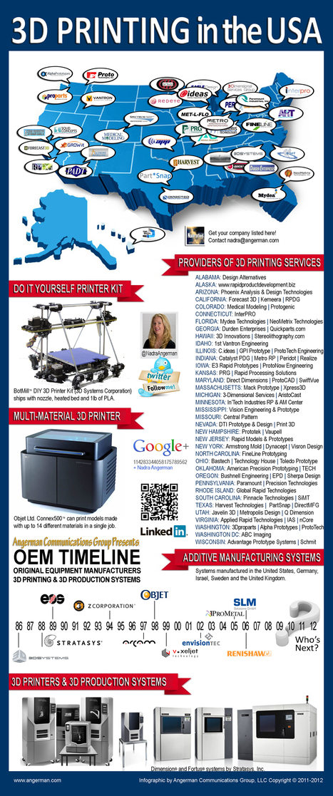 3d-printing-in-usa-web-infographic.jpg (2037x4874 pixels) | 3D Printing and Fabbing | Scoop.it