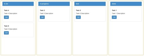 Building a Kanban board application using AngularJS, WebApi, SignalR and HTML5 - CodeProject | ASP.NET | Scoop.it