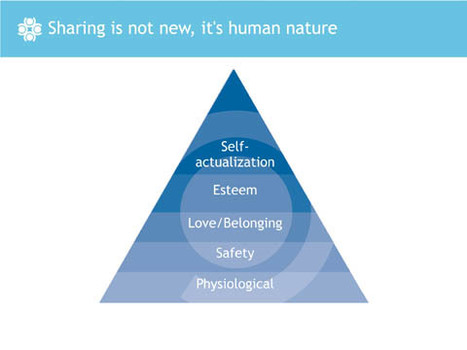Shareable: New Research: Why People Share Content Online | Humanize | Scoop.it