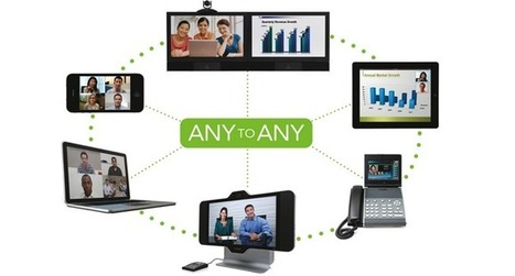 Multipoint Video Conferencing | Video Conferencing Applications | SimpleSignal.com | Top Hosted VoIP Providers | Scoop.it