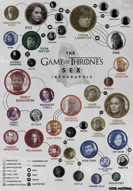 The Game of Thrones Sex Infographic | Cool Material | Personal Branding | Scoop.it