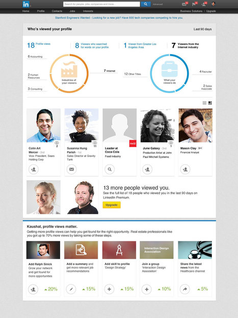 LinkedIn's Who's Viewed Your Profile Gets Analytics and Insights | Library Trends | Scoop.it
