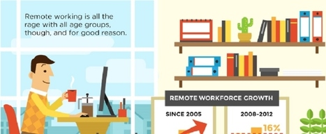 Learn About the Work Habits of the 5 Kinds of Millennials in One Infographic | Digital Natives | Scoop.it