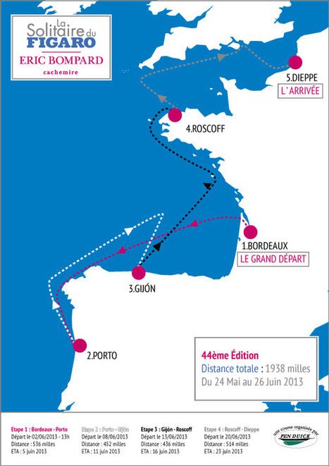 Roscoff se prépare à accueillir la Solitaire du Figaro | Voyages et Gastronomie depuis la Bretagne vers d'autres terroirs | Scoop.it