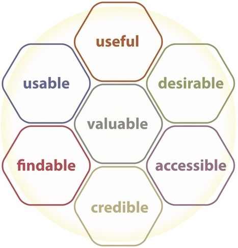 User Experience Honeycomb | UXploration | Scoop.it