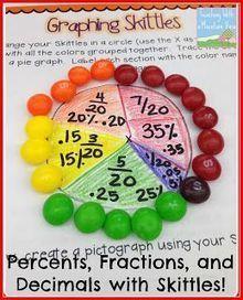 Pin by Kelsey Gernert on Teaching Tools | Pinterest | math | Scoop.it