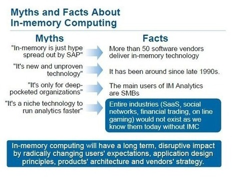 Why In-Memory Computing Is Cheaper And Changes Everything ... | Cloud Mobile Social Big-Data | Scoop.it