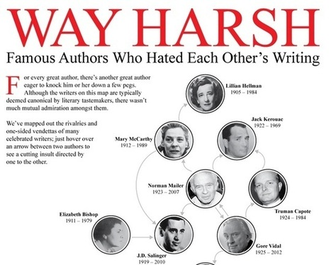 Famous Authors Who Hated Each Other's Writing (Infographic) | Write on.. | Scoop.it