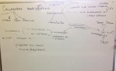 La construction de l'expertise pédagogique en enseignement supérieur : la part de chacun - suites du colloque | Portail du soutien à la pédagogie universitaire | Conseiller pédagogique dans l'enseignement supérieur | Scoop.it