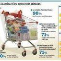 Sondage : je veux du bon et sain, mais sans payer plus cher ! | Actualité de l'Industrie Agroalimentaire | agro-media.fr | Scoop.it