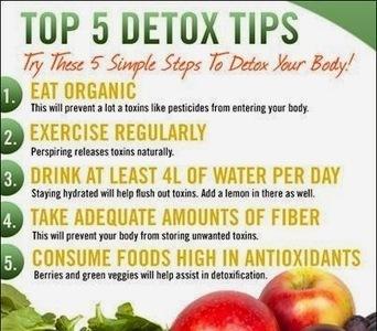 Top 5 Detox Tips | Useful Fitness Articles | Scoop.it
