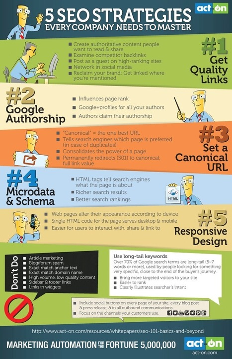 5 stratégies SEO à exploiter [infographie] | News of my interest | Scoop.it
