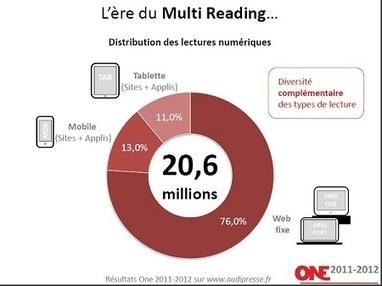 20,6 millions de Français sont lecteurs de presse en numérique | IDBOOX | presse régionale | Solange Knowles | Scoop.it