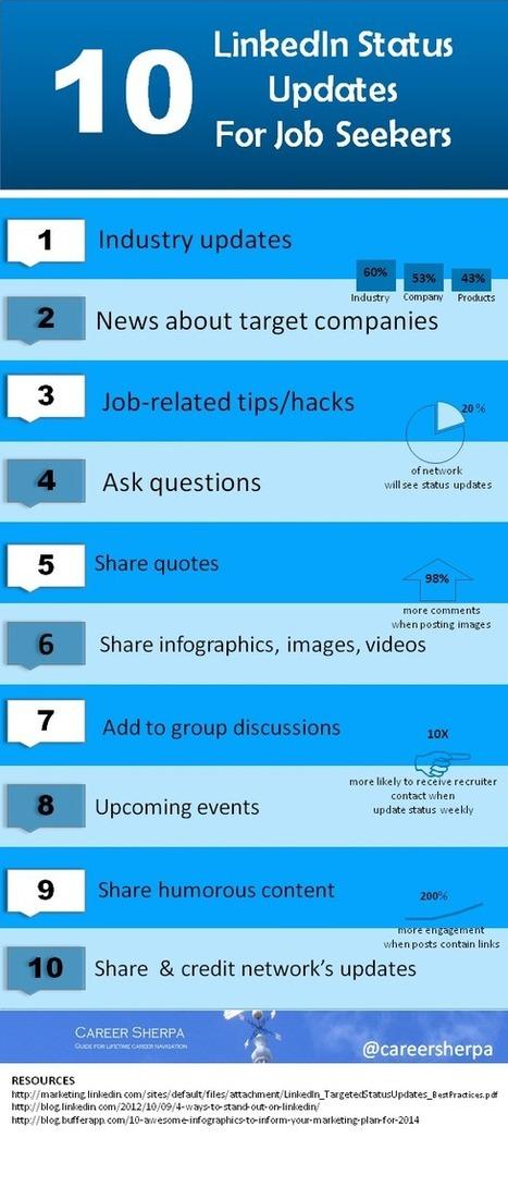 10 LinkedIn Status Updates For Job Seekers - Career Sherpa | LIS Career Information Resource | Scoop.it