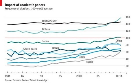Academic papers: their impact | The daily digest | Scoop.it